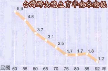 台湾总人口_...汉族祖籍多为闽南籍、南山族占我国高山族总人口的75%以上.台湾